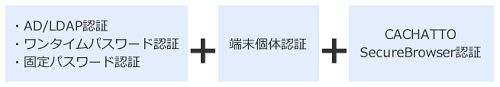 20150904-20150901_login_image_gazou.png