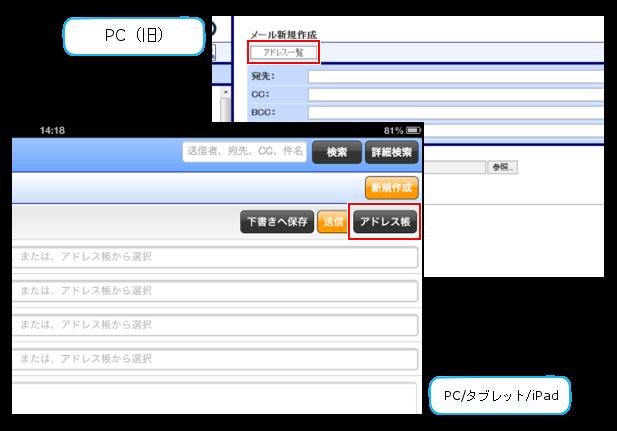 PCやタブレットでのメール作成画面とアドレス帳へのリンク